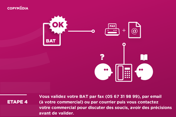 Impression numérique – validation BAT